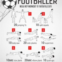 Good Workout Plans For Soccer Players