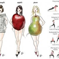 How To Get Hourglass Body Shape Workout